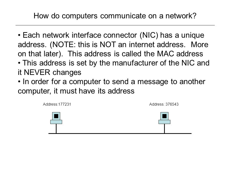 How do computers communicate on a network.