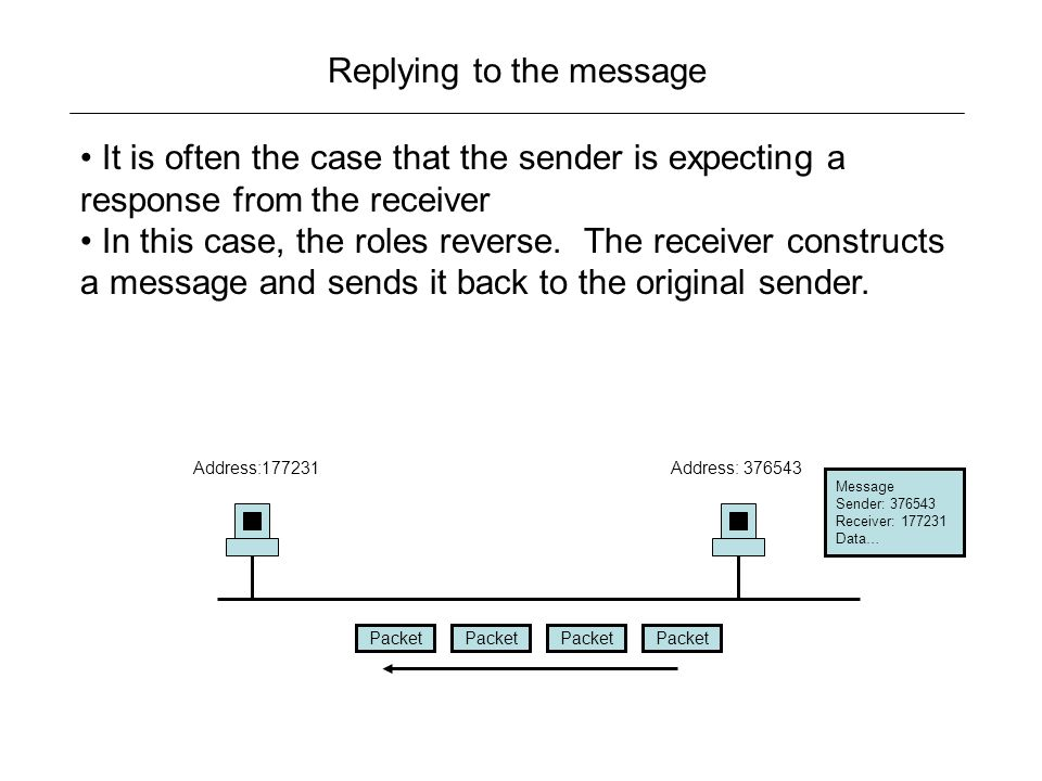 Replying to the message It is often the case that the sender is expecting a response from the receiver In this case, the roles reverse.