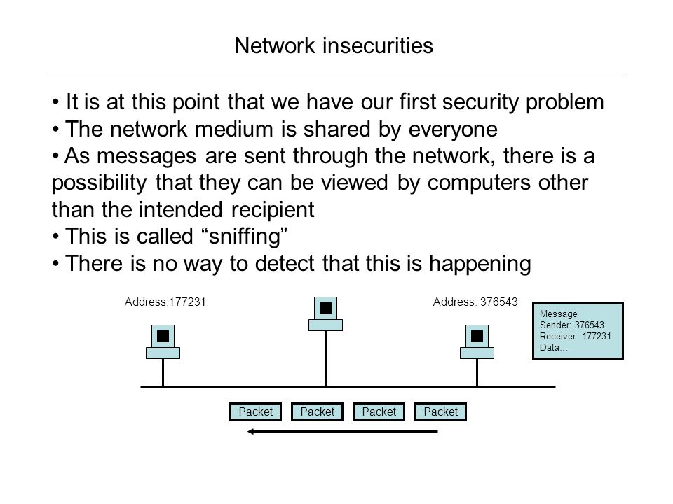 Network insecurities It is at this point that we have our first security problem The network medium is shared by everyone As messages are sent through the network, there is a possibility that they can be viewed by computers other than the intended recipient This is called sniffing There is no way to detect that this is happening Address:177231Address: Message Sender: Receiver: Data… Packet