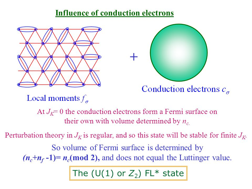 + Influence of conduction electrons Perturbation theory in J K is regular, and so this state will be stable for finite J K.