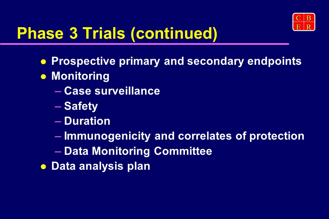 CBER Phase 3 Trials (continued) Prospective primary and secondary endpoints Monitoring –Case surveillance –Safety –Duration –Immunogenicity and correlates of protection –Data Monitoring Committee Data analysis plan