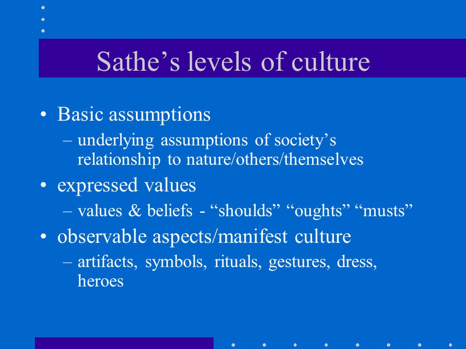 Sathe's levels of culture Basic assumptions –underlying assumptions of society's relationship to nature/others/themselves expressed values –values & beliefs - shoulds oughts musts observable aspects/manifest culture –artifacts, symbols, rituals, gestures, dress, heroes