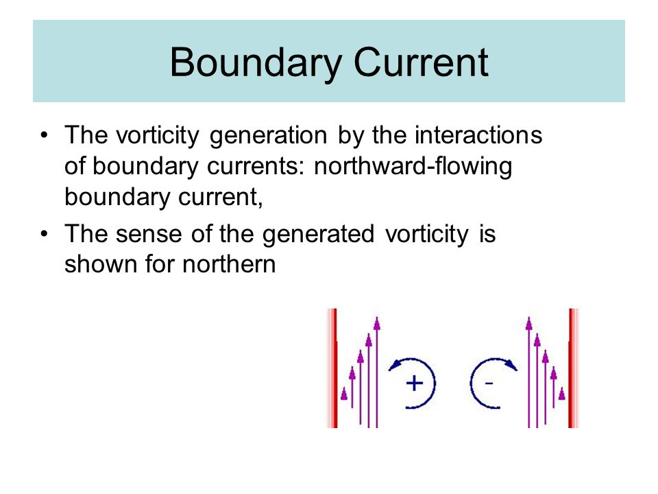 Boundary Current The vorticity generation by the interactions of boundary currents: northward-flowing boundary current, The sense of the generated vorticity is shown for northern hemisphere flows.