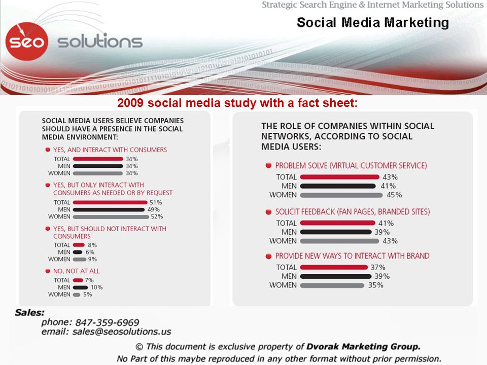 2009 social media study with a fact sheet: