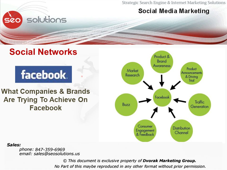 Social Networks What Companies & Brands Are Trying To Achieve On Facebook