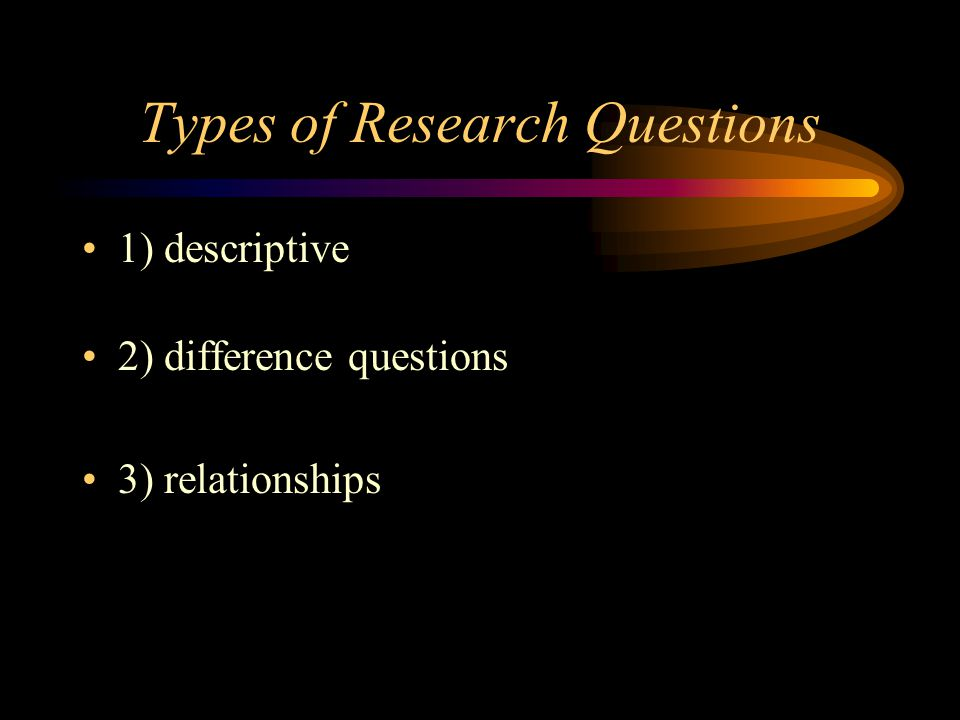 Types of Research Questions 1) descriptive 2) difference questions 3) relationships