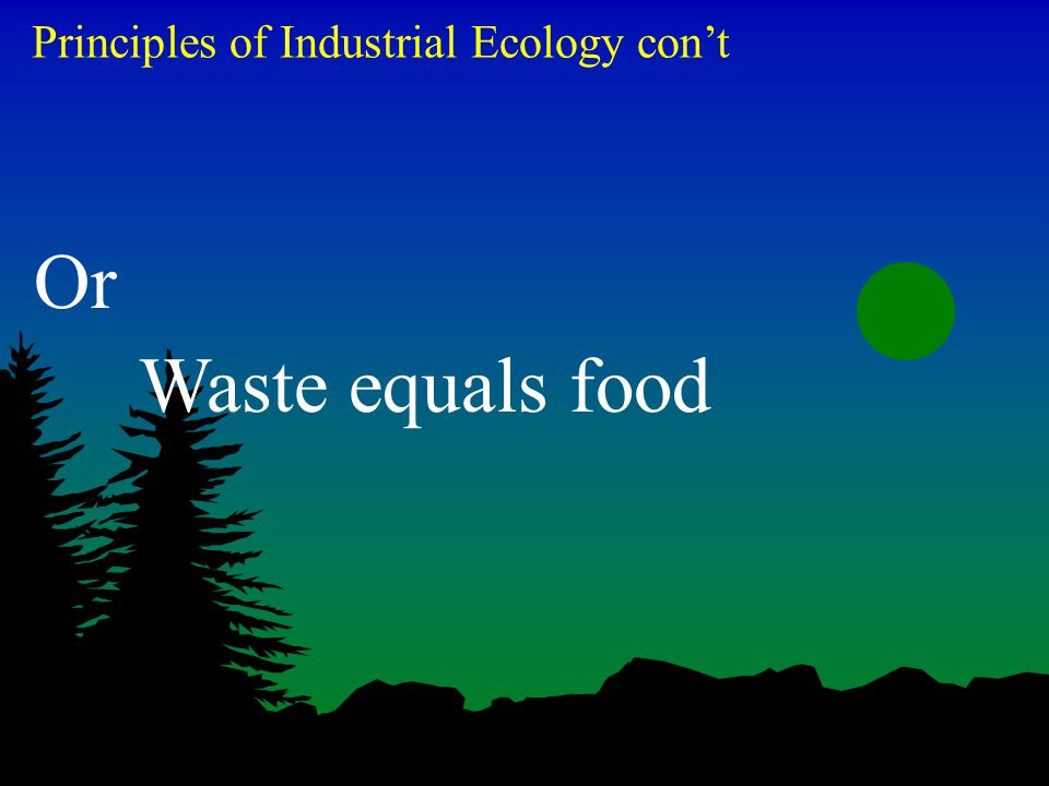 Principles of Industrial Ecology con't Or Waste equals food