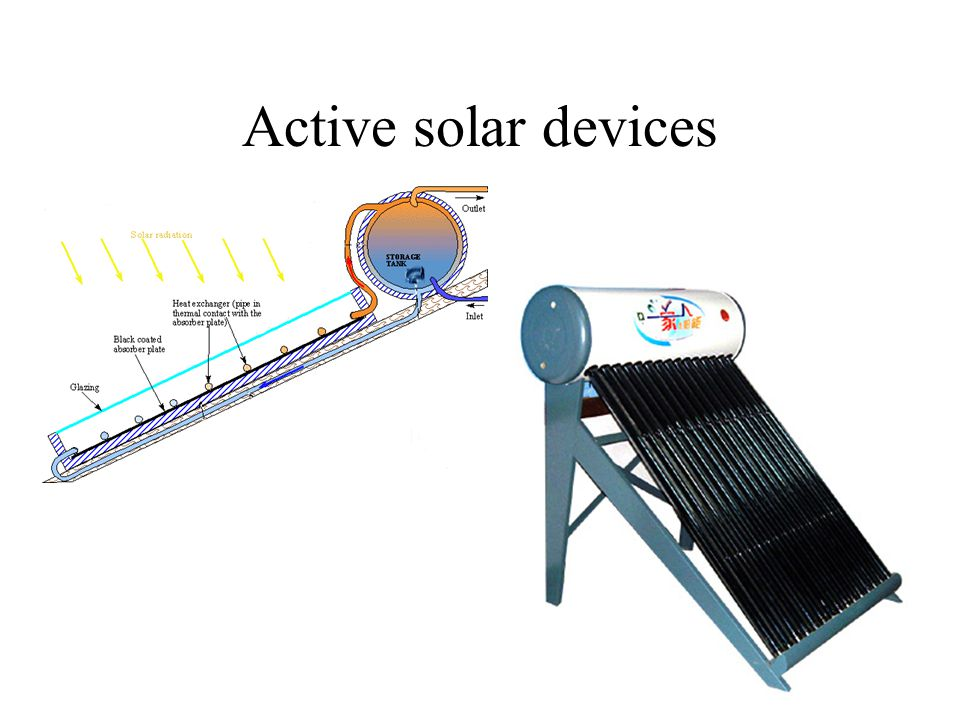 Active solar devices