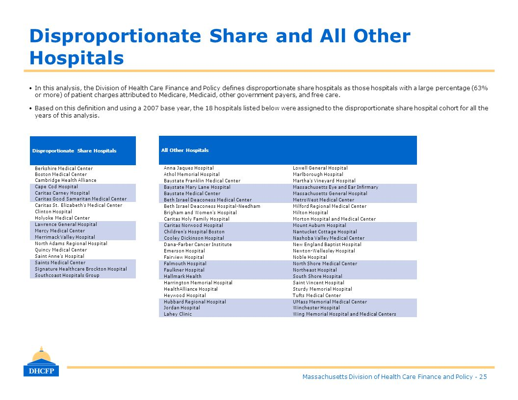 Massachusetts Acute Hospital Financial Performance: Fiscal