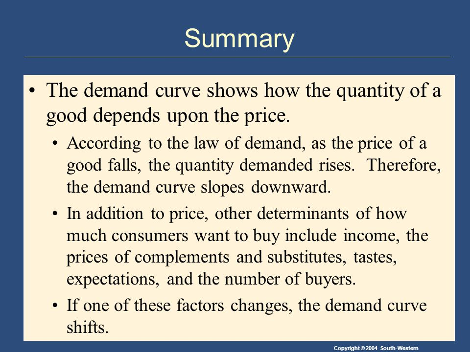 Copyright © 2004 South-Western Summary The demand curve shows how the quantity of a good depends upon the price.