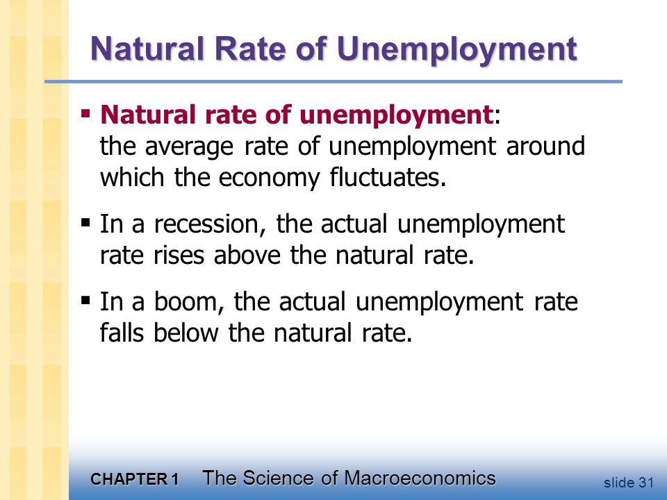 CHAPTER 1 The Science of Macroeconomics slide 31 Natural Rate of Unemployment  Natural rate of unemployment: the average rate of unemployment around which the economy fluctuates.