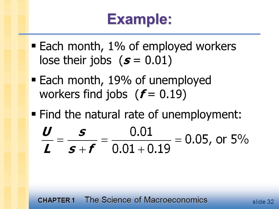 CHAPTER 1 The Science of Macroeconomics slide 32 Example:  Each month, 1% of employed workers lose their jobs (s = 0.01)  Each month, 19% of unemployed workers find jobs (f = 0.19)  Find the natural rate of unemployment: