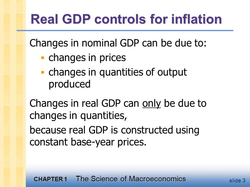 CHAPTER 1 The Science of Macroeconomics slide 3 Real GDP controls for inflation Changes in nominal GDP can be due to:  changes in prices  changes in quantities of output produced Changes in real GDP can only be due to changes in quantities, because real GDP is constructed using constant base-year prices.