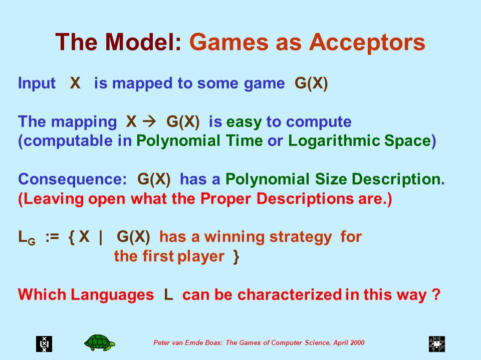 Peter Van Emde Boas The Games Of Computer Science April 2000 The
