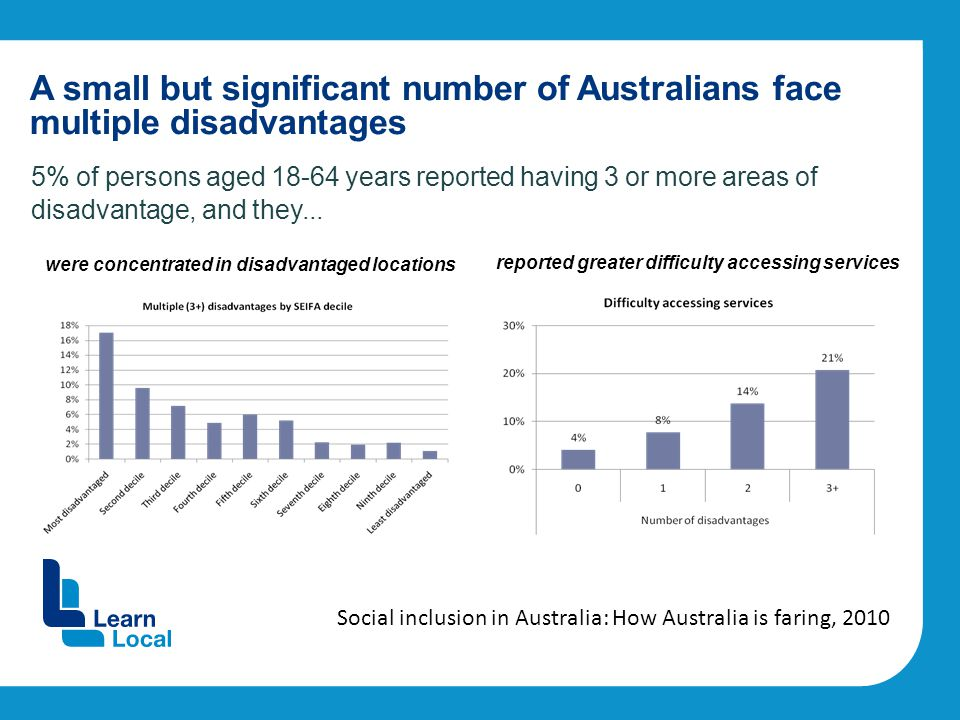 A small but significant number of Australians face multiple disadvantages 5% of persons aged years reported having 3 or more areas of disadvantage, and they...