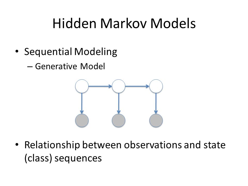 Hidden Markov Models Sequential Modeling – Generative Model Relationship between observations and state (class) sequences