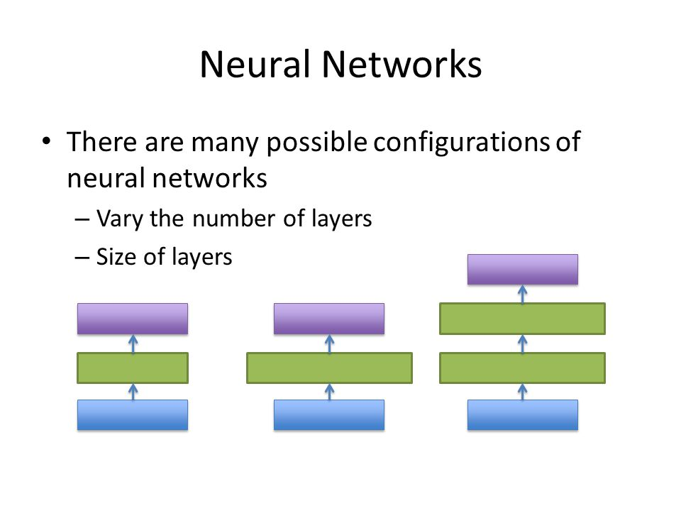 Neural Networks There are many possible configurations of neural networks – Vary the number of layers – Size of layers