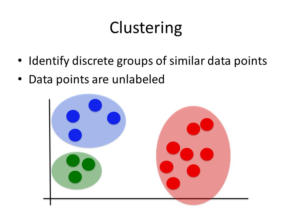 Clustering Identify discrete groups of similar data points Data points are unlabeled
