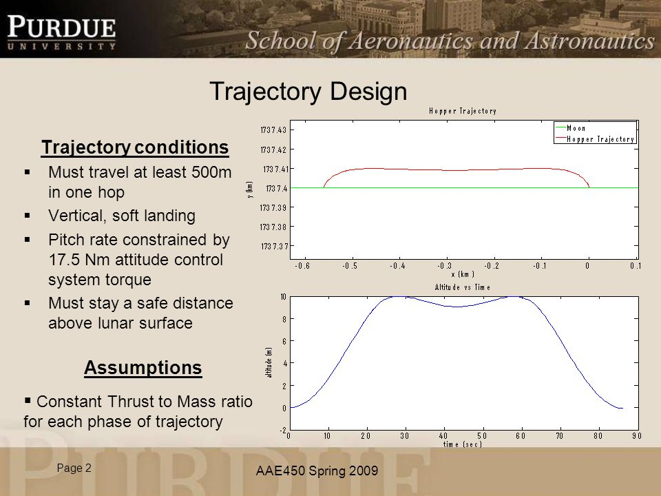 AAE450 Spring 2009 Trajectory conditions  Must travel at least 500m in one hop  Vertical, soft landing  Pitch rate constrained by 17.5 Nm attitude control system torque  Must stay a safe distance above lunar surface Assumptions  Constant Thrust to Mass ratio for each phase of trajectory Trajectory Design Page 2
