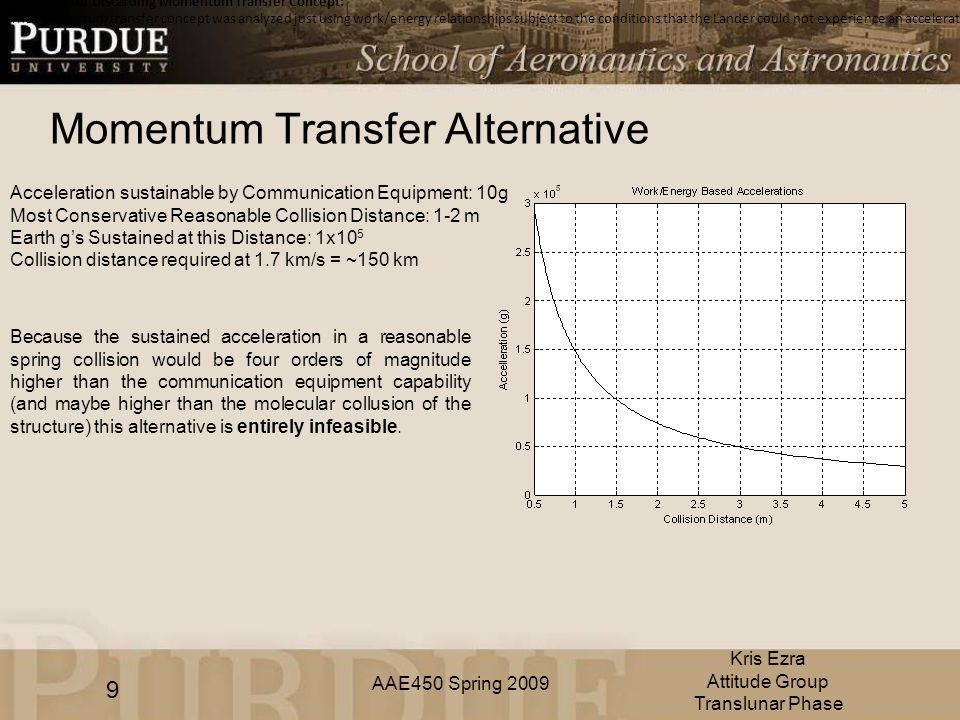 AAE450 Spring 2009 Momentum Transfer Alternative 9 Kris Ezra Attitude Group Translunar Phase Rationale for Discarding Momentum Transfer Concept: The momentum transfer concept was analyzed just using work/energy relationships subject to the conditions that the Lander could not experience an acceleration greater than 10g and that the Lander would initially be traveling at an orbital speed of 1.7 km/s.