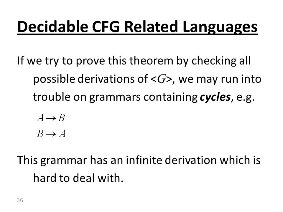 If we try to prove this theorem by checking all possible derivations of, we may run into trouble on grammars containing cycles, e.g.