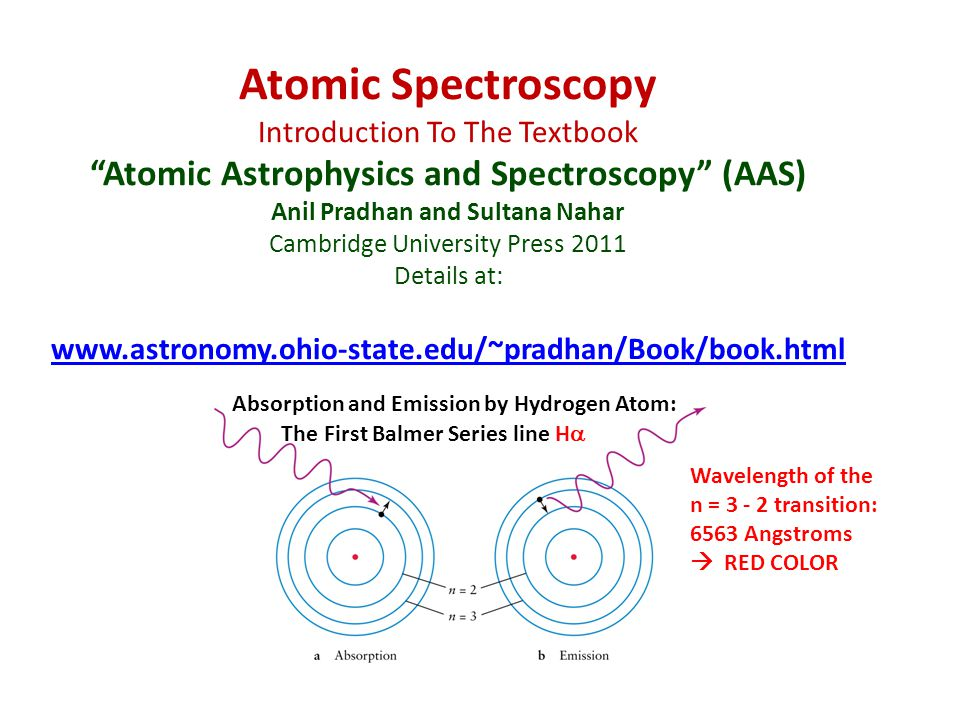 Atomic Spectroscopy Introduction To The Textbook Atomic Astrophysics and Spectroscopy (AAS) Anil Pradhan and Sultana Nahar Cambridge University Press 2011 Details at:     Absorption and Emission by Hydrogen Atom: The First Balmer Series line H  Wavelength of the n = transition: 6563 Angstroms  RED COLOR