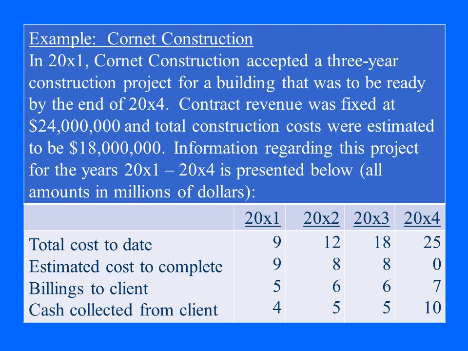 Example: Cornet Construction In 20x1, Cornet Construction accepted a three-year construction project for a building that was to be ready by the end of 20x4.