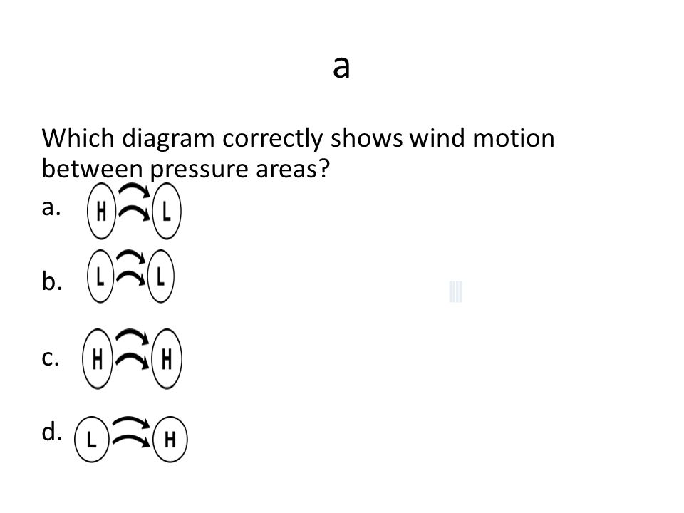 6 a which diagram correctly shows wind motion between pressure areas?