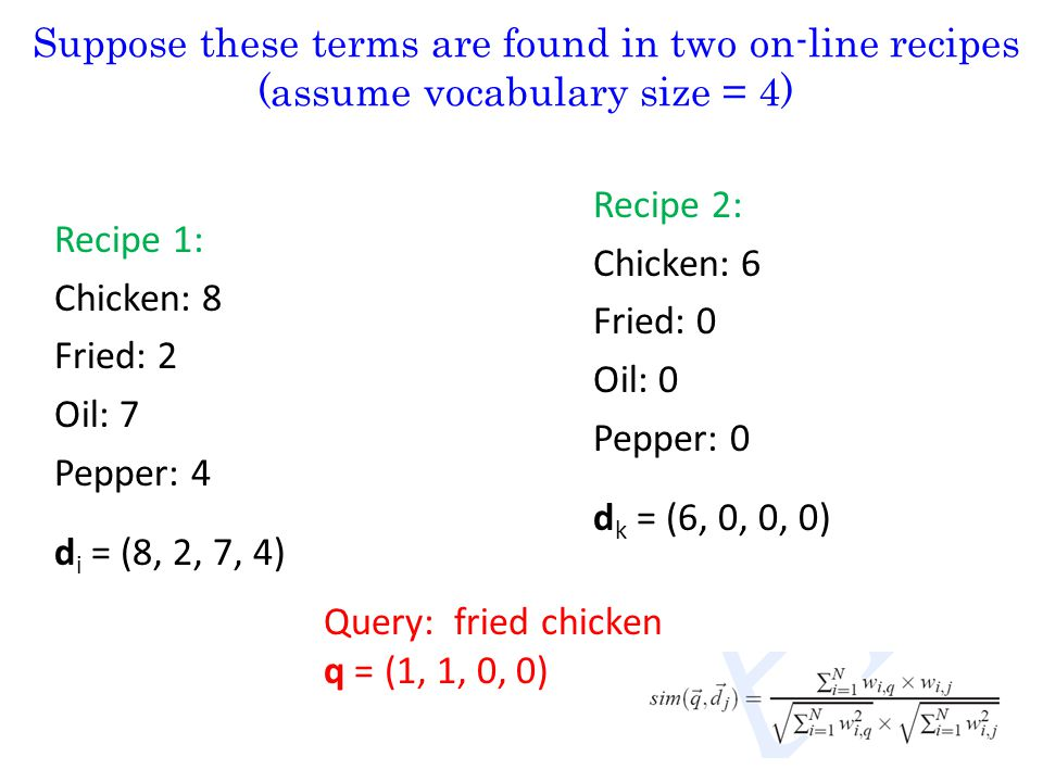 Suppose these terms are found in two on-line recipes (assume vocabulary size = 4) Recipe 1: Chicken: 8 Fried: 2 Oil: 7 Pepper: 4 d i = (8, 2, 7, 4) Recipe 2: Chicken: 6 Fried: 0 Oil: 0 Pepper: 0 d k = (6, 0, 0, 0) Query: fried chicken q = (1, 1, 0, 0)