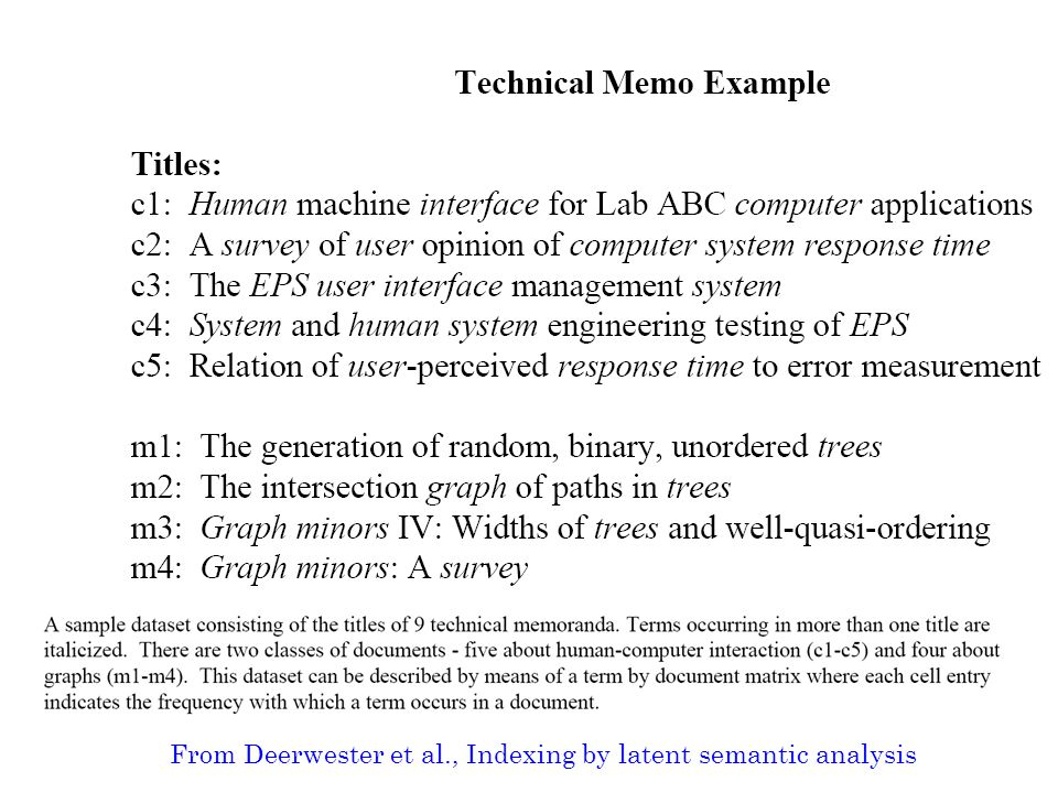 From Deerwester et al., Indexing by latent semantic analysis