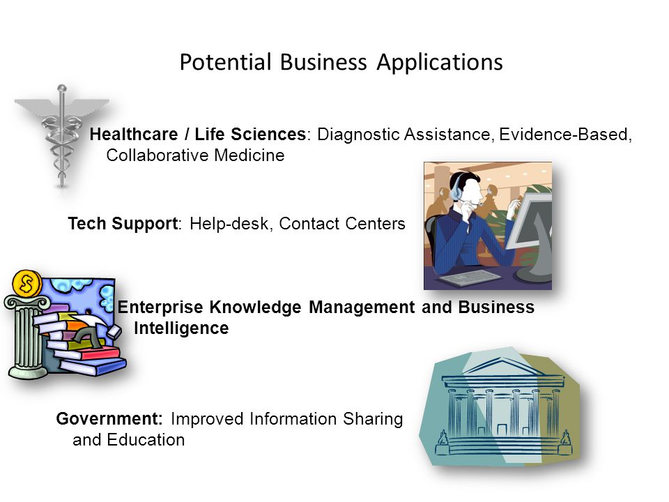 Potential Business Applications Tech Support: Help-desk, Contact Centers Healthcare / Life Sciences: Diagnostic Assistance, Evidence-Based, Collaborative Medicine Enterprise Knowledge Management and Business Intelligence Government: Improved Information Sharing and Education