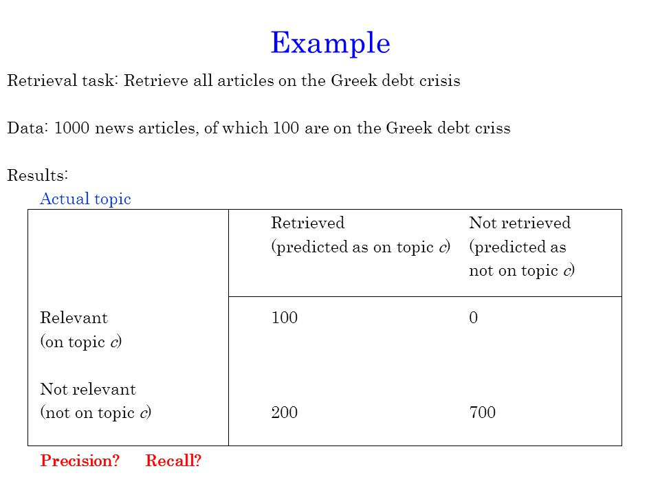 Retrieval task: Retrieve all articles on the Greek debt crisis Data: 1000 news articles, of which 100 are on the Greek debt criss Results: Actual topic RetrievedNot retrieved (predicted as on topic c)(predicted as not on topic c) Relevant 1000 (on topic c) Not relevant (not on topic c)200700 Precision.