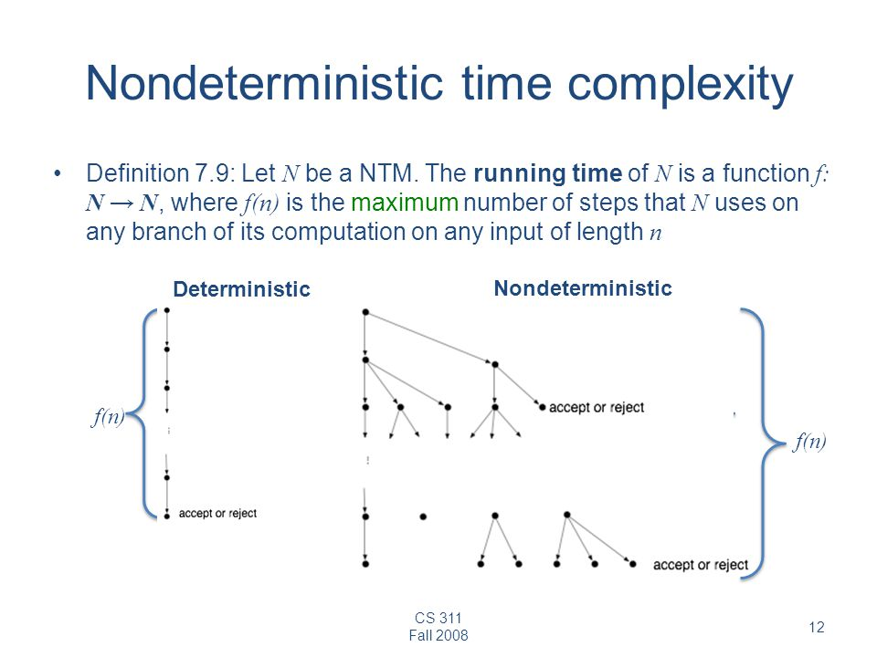 CS 311 Fall Nondeterministic time complexity Definition 7.9: Let N be a NTM.