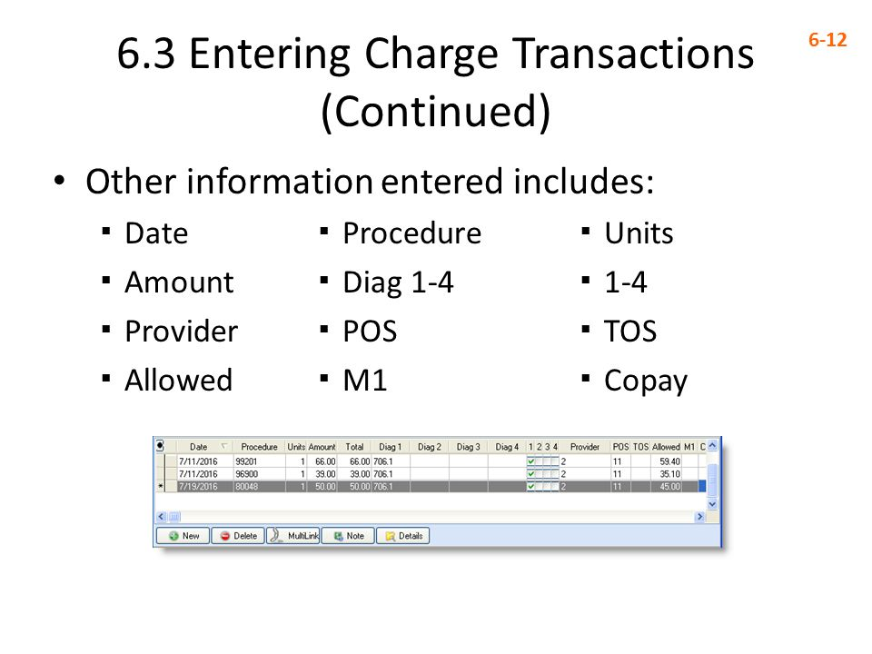 6.3 Entering Charge Transactions (Continued) 6-12 Other information entered includes: ▪ Date ▪ Procedure ▪ Units ▪ Amount ▪ Diag 1-4 ▪ 1-4 ▪ Provider ▪ POS ▪ TOS ▪ Allowed ▪ M1 ▪ Copay