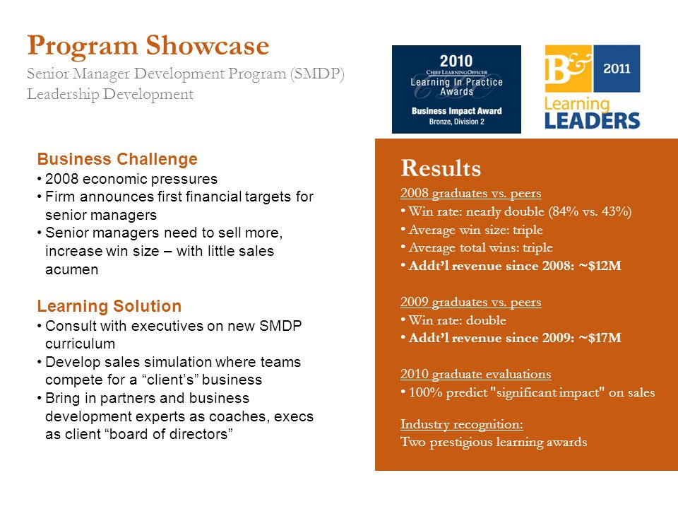 Program Showcase Senior Manager Development Program (SMDP) Leadership Development Business Challenge 2008 economic pressures Firm announces first financial targets for senior managers Senior managers need to sell more, increase win size – with little sales acumen Learning Solution Consult with executives on new SMDP curriculum Develop sales simulation where teams compete for a client's business Bring in partners and business development experts as coaches, execs as client board of directors Results 2008 graduates vs.