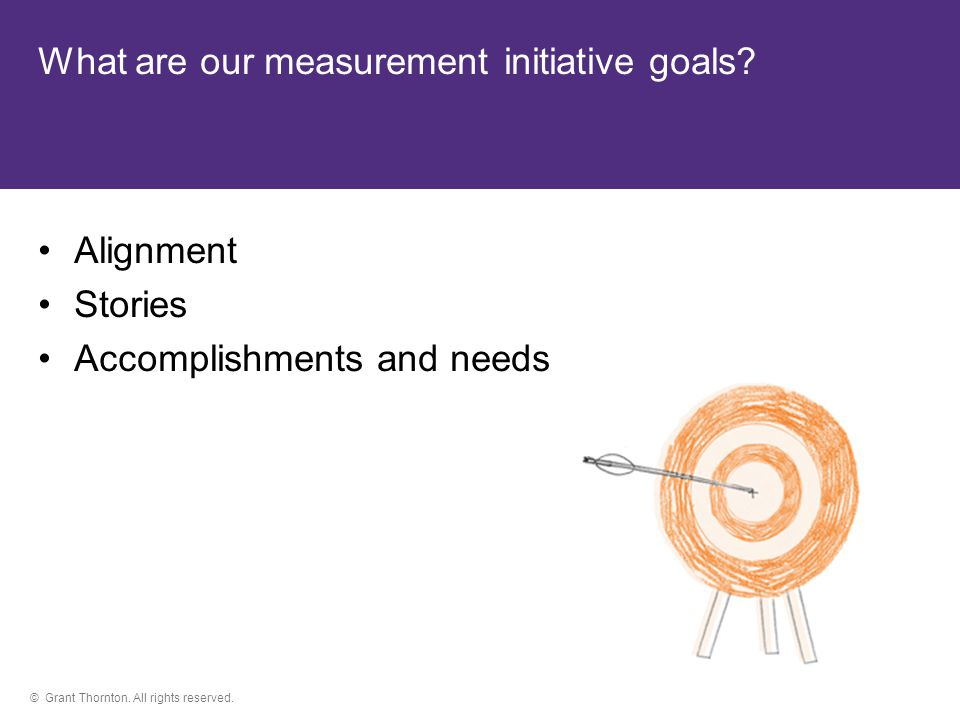 © Grant Thornton. All rights reserved. What are our measurement initiative goals.