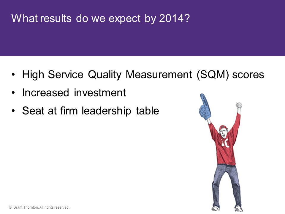 © Grant Thornton. All rights reserved. What results do we expect by