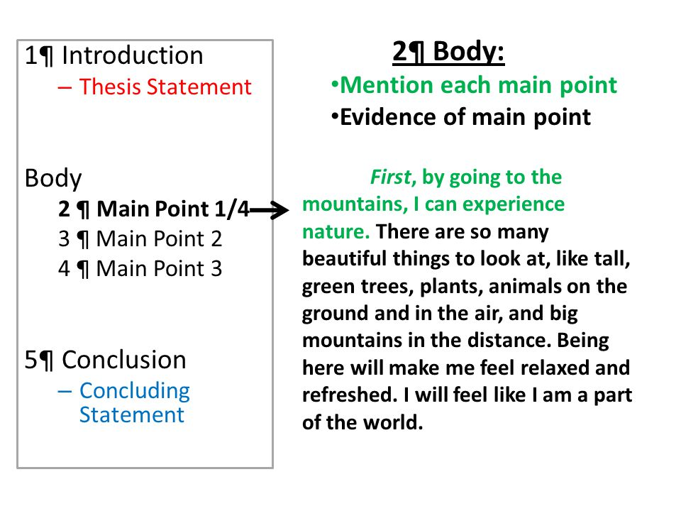 thesis statement body image