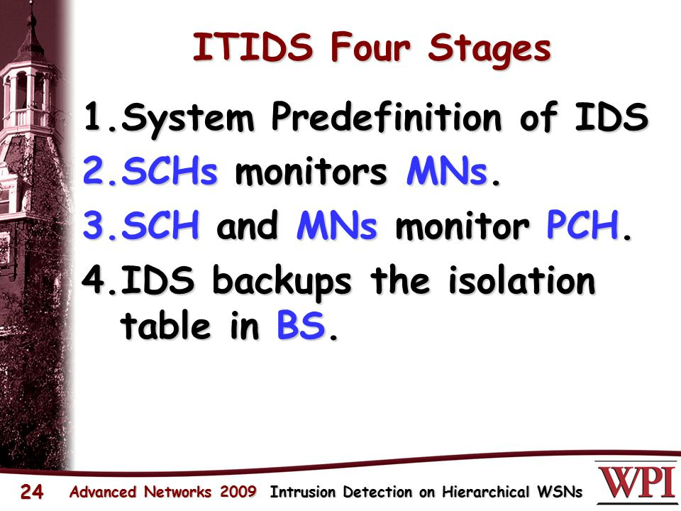 ITIDS Four Stages 1.System Predefinition of IDS 2.SCHs monitors MNs.