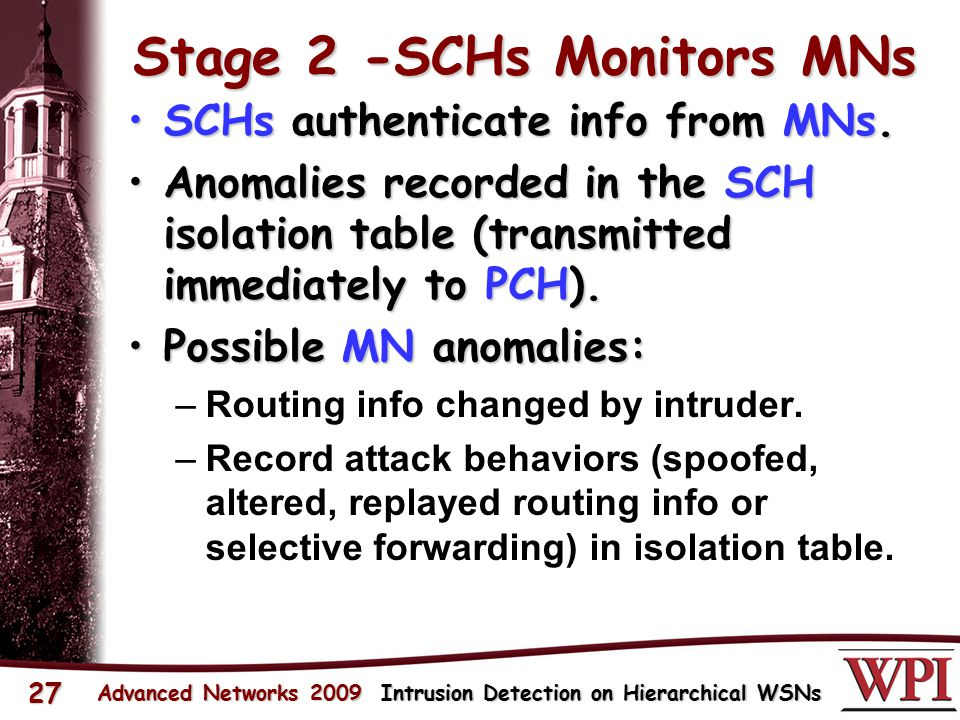 Stage 2 -SCHs Monitors MNs SCHs authenticate info from MNs.SCHs authenticate info from MNs.