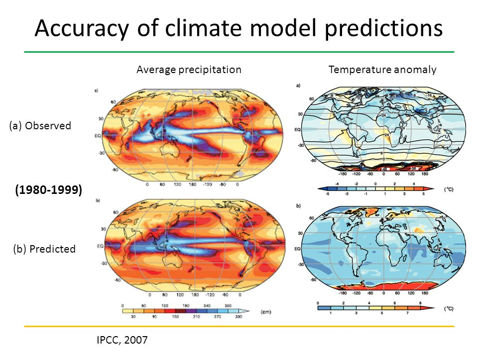 Accuracy of climate model predictions (b) Predicted IPCC, 2007 (a) Observed ( ) Average precipitationTemperature anomaly