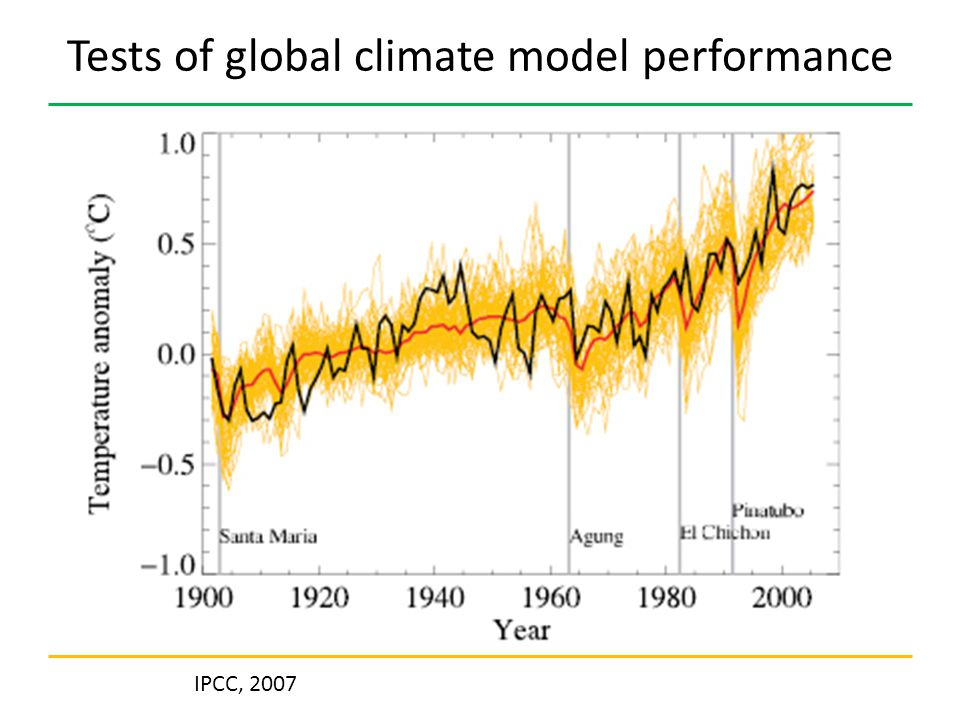 Tests of global climate model performance IPCC, 2007
