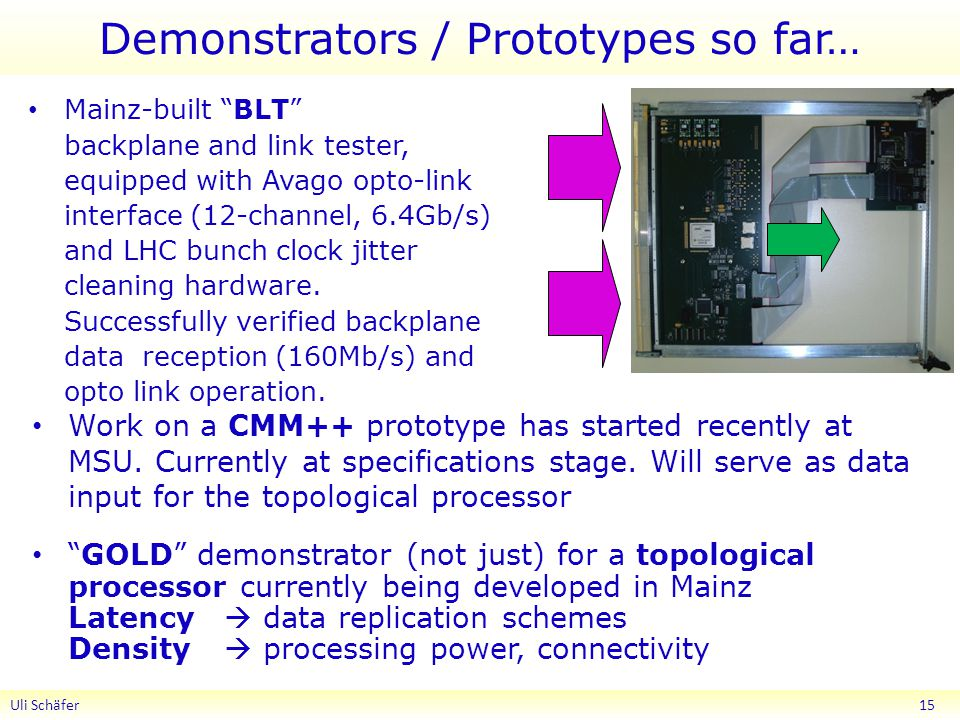 Demonstrators / Prototypes so far… Work on a CMM++ prototype has started recently at MSU.