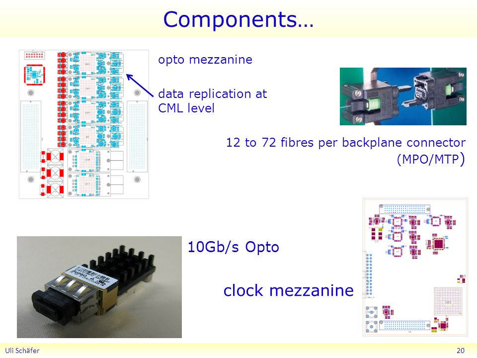 Components… Uli Schäfer 20 opto mezzanine data replication at CML level 12 to 72 fibres per backplane connector (MPO/MTP ) 10Gb/s Opto clock mezzanine