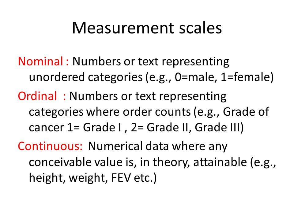 Biostatistics 101 data presentation