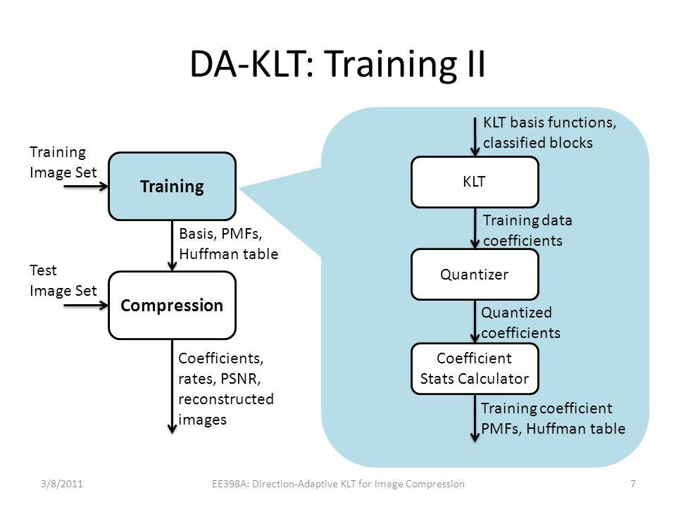 Direction-Adaptive KLT for Image Compression Vinay Raj Hampapur