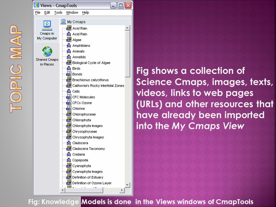 Fig: Knowledge Models is done in the Views windows of CmapTools Fig shows a collection of Science Cmaps, images, texts, videos, links to web pages (URLs) and other resources that have already been imported into the My Cmaps View