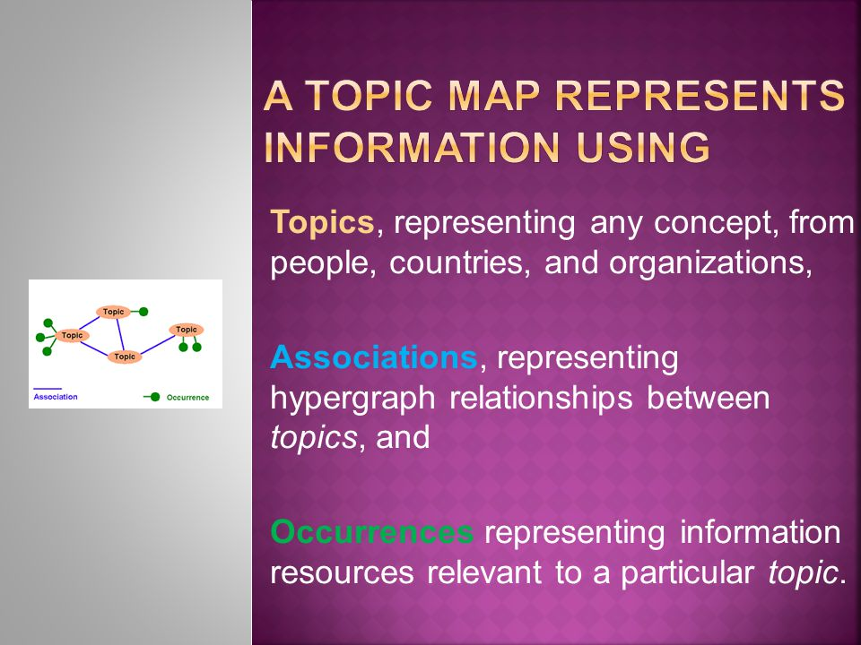 Topics, representing any concept, from people, countries, and organizations, Associations, representing hypergraph relationships between topics, and Occurrences representing information resources relevant to a particular topic.