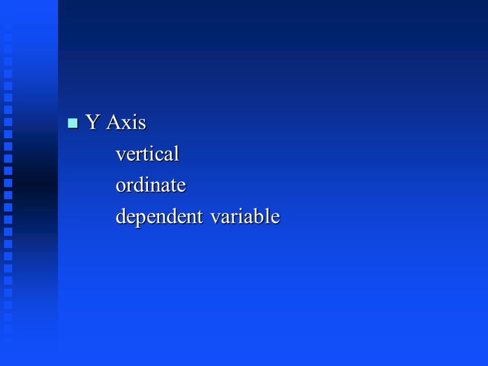 n Y Axis verticalordinate dependent variable