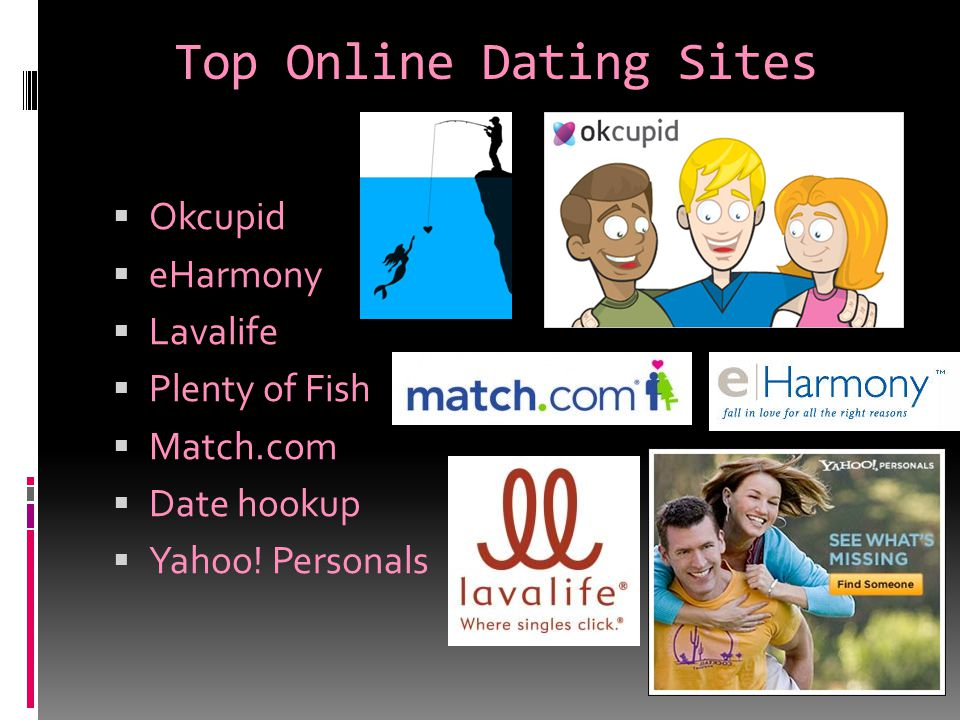 internett dating yahoo personals